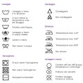 Symboles de lavage en italien